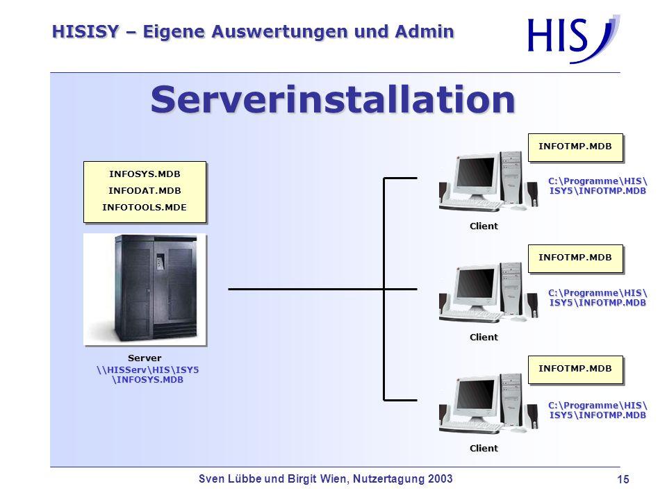 Serverinstallation INFOTMP.MDB INFOSYS.MDB INFODAT.MDB INFOTOOLS.MDE