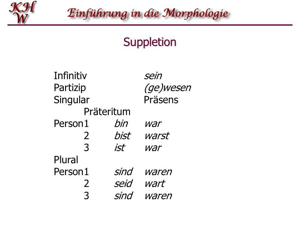 Suppletion Infinitiv sein Partizip (ge)wesen