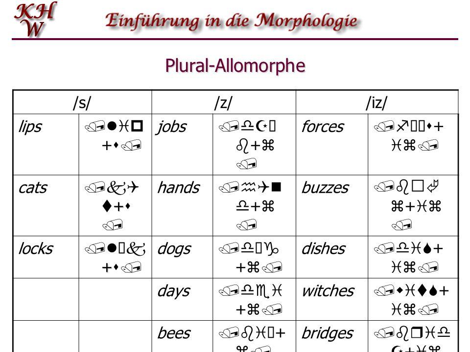 Plural-Allomorphe /s/ /z/ /iz/ lips /lip+s/ jobs /dZb+z/ forces