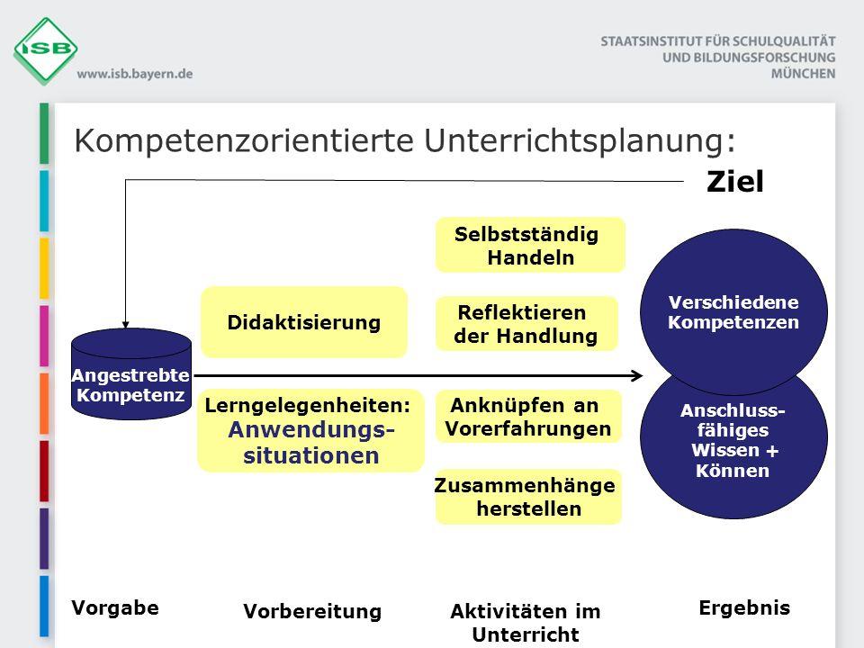 Kompetenzorientierte Unterrichtsplanung: