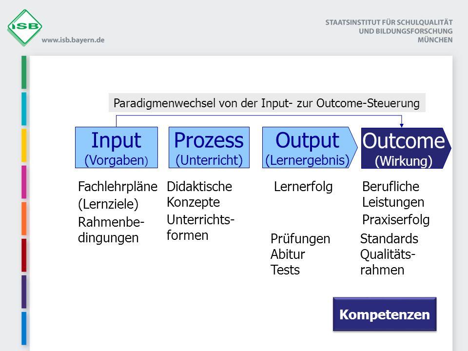 Input Prozess Output Outcome (Vorgaben) (Unterricht) (Lernergebnis)