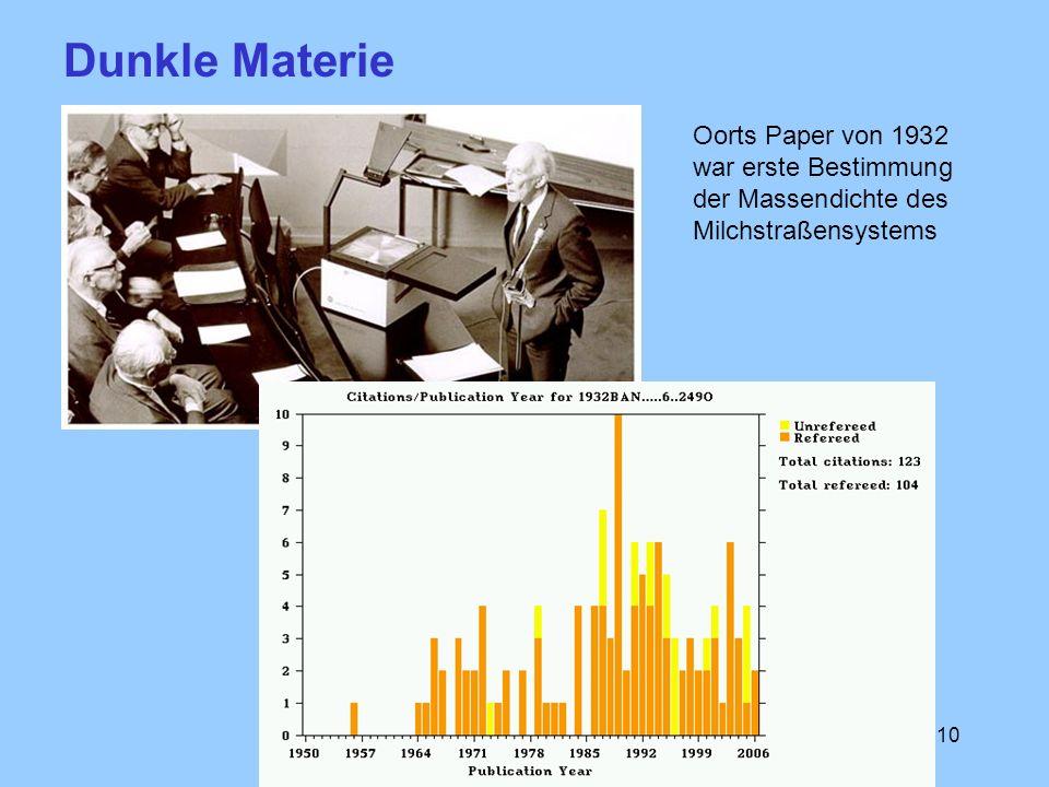 Dunkle Materie Oorts Paper von 1932 war erste Bestimmung der Massendichte des Milchstraßensystems.