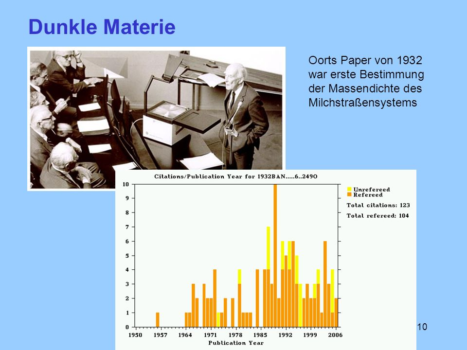 Dunkle MaterieOorts Paper von 1932 war erste Bestimmung der Massendichte des Milchstraßensystems.
