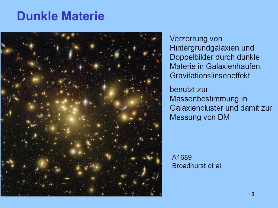 Dunkle MaterieVerzerrung von Hintergrundgalaxien und Doppelbilder durch dunkle Materie in Galaxienhaufen: Gravitationslinseneffekt.