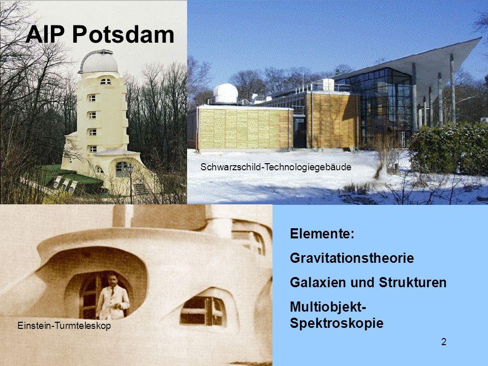 AIP Potsdam Elemente: Gravitationstheorie Galaxien und Strukturen