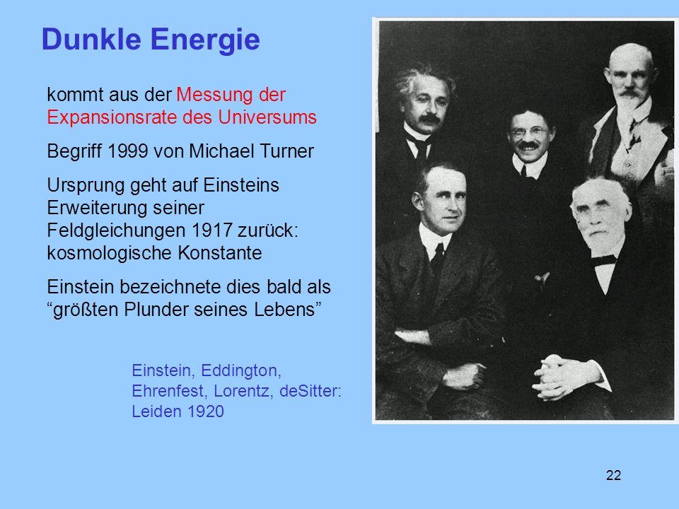 Dunkle Energie kommt aus der Messung der Expansionsrate des Universums