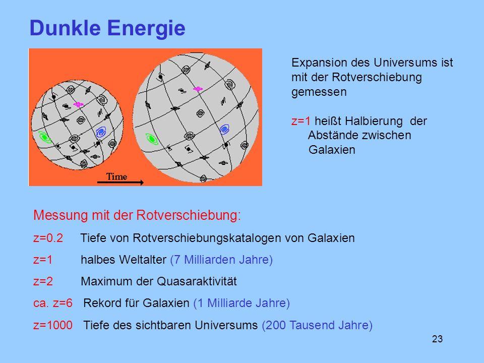 Dunkle Energie Messung mit der Rotverschiebung: