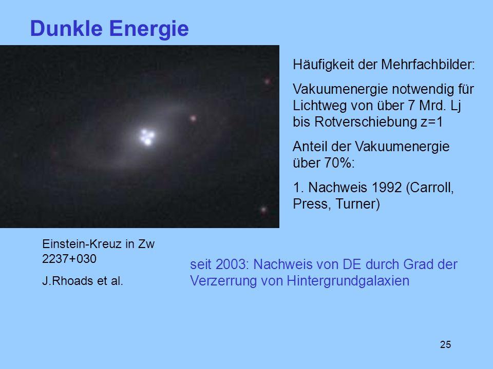 Dunkle Energie Häufigkeit der Mehrfachbilder: