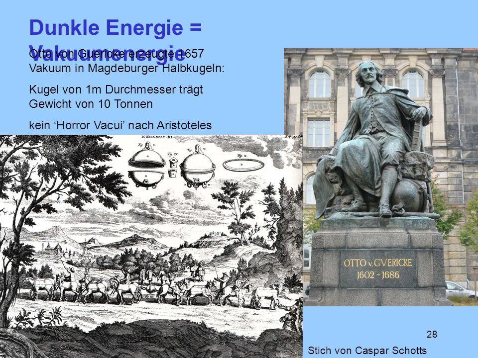 Dunkle Energie = Vakuumenergie