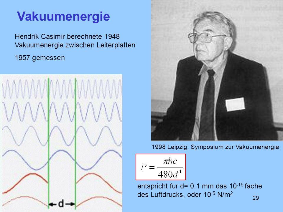 Vakuumenergie Hendrik Casimir berechnete 1948 Vakuumenergie zwischen Leiterplatten. 1957 gemessen.