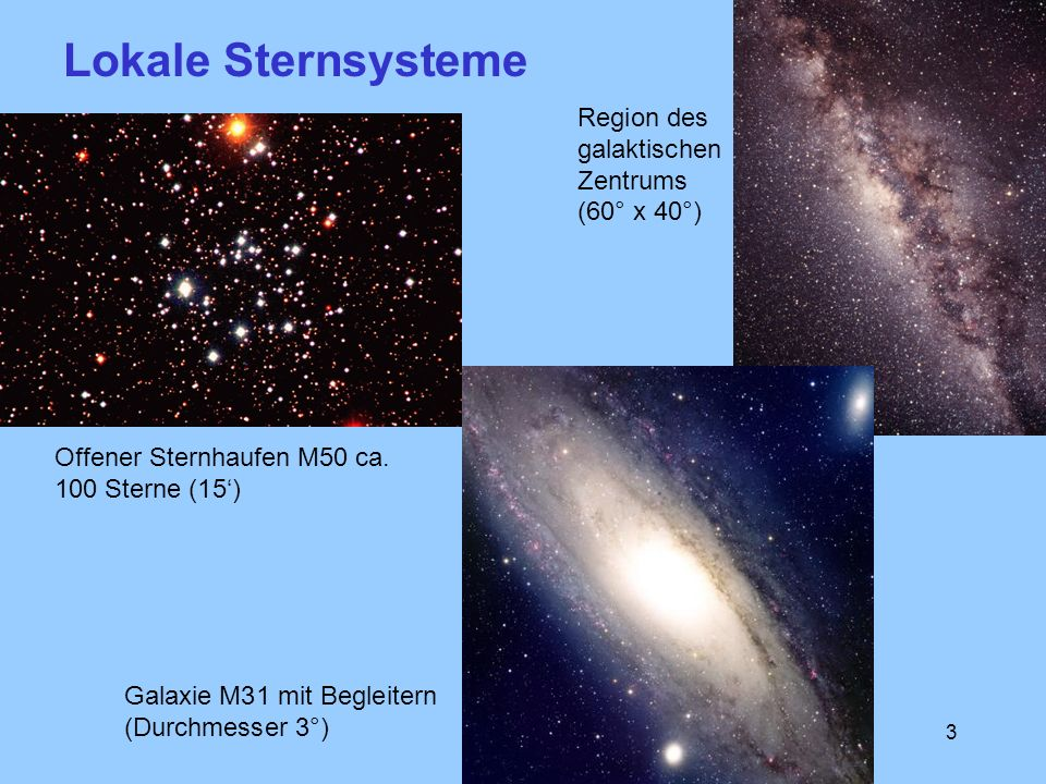 Lokale Sternsysteme Region des galaktischen Zentrums (60° x 40°)