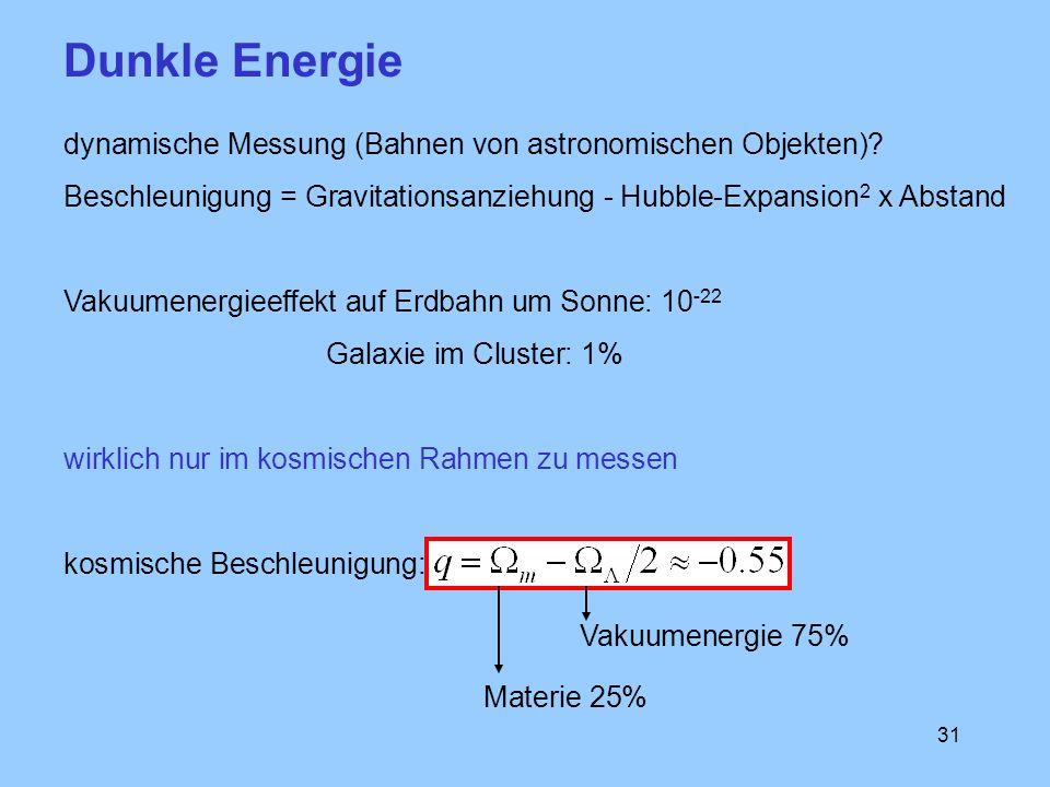 Dunkle Energie dynamische Messung (Bahnen von astronomischen Objekten) Beschleunigung = Gravitationsanziehung - Hubble-Expansion2 x Abstand.