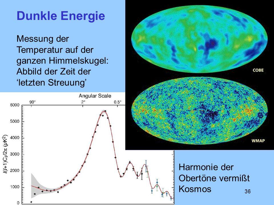 Dunkle Energie Messung der Temperatur auf der ganzen Himmelskugel: Abbild der Zeit der 'letzten Streuung'