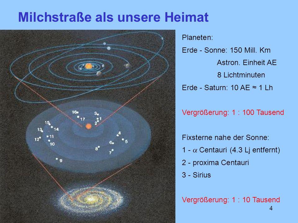 Milchstraße als unsere Heimat