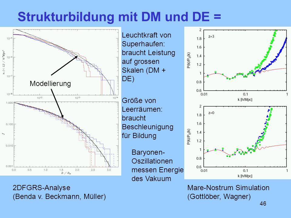 Strukturbildung mit DM und DE = LCDM