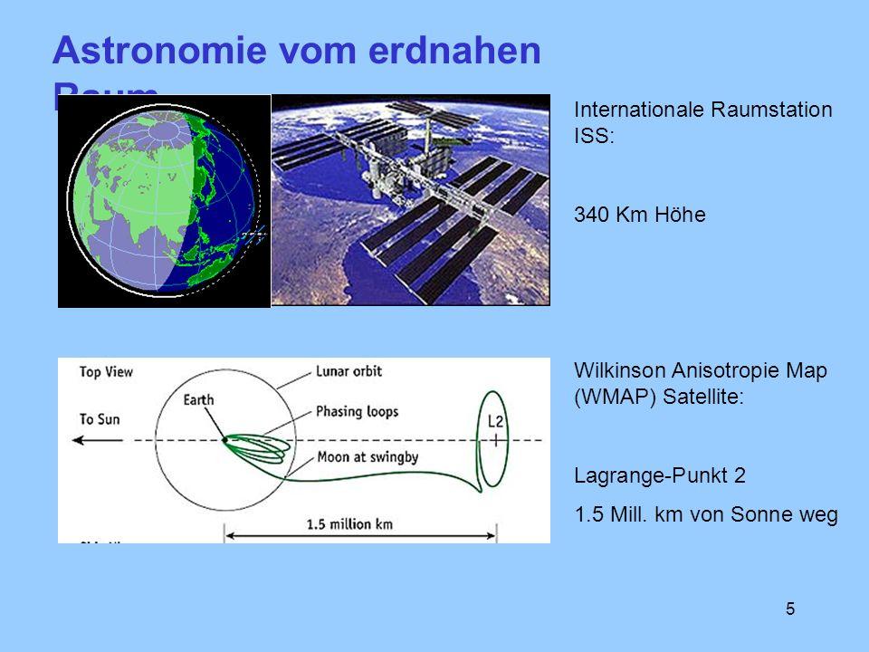 Astronomie vom erdnahen Raum