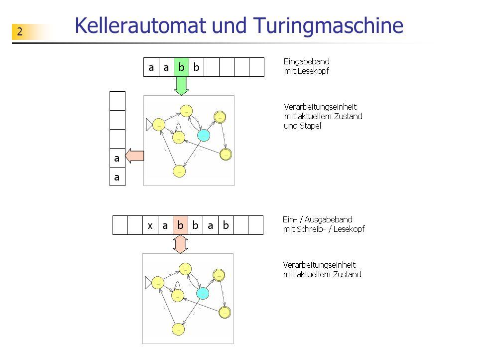 Kellerautomat und Turingmaschine
