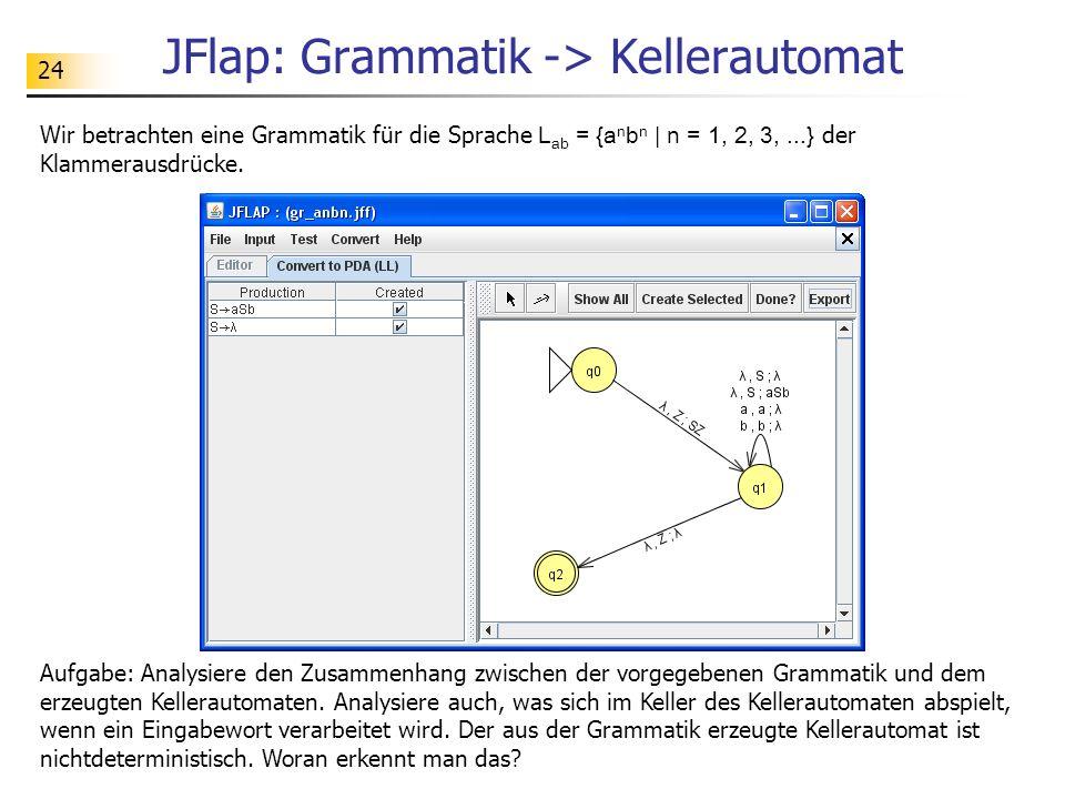JFlap: Grammatik -> Kellerautomat