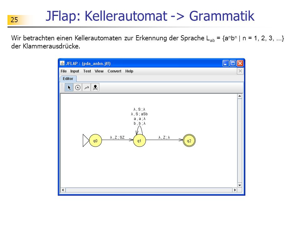 JFlap: Kellerautomat -> Grammatik