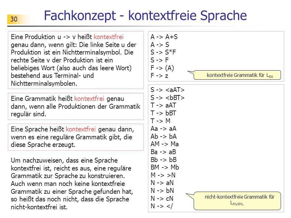 Fachkonzept - kontextfreie Sprache