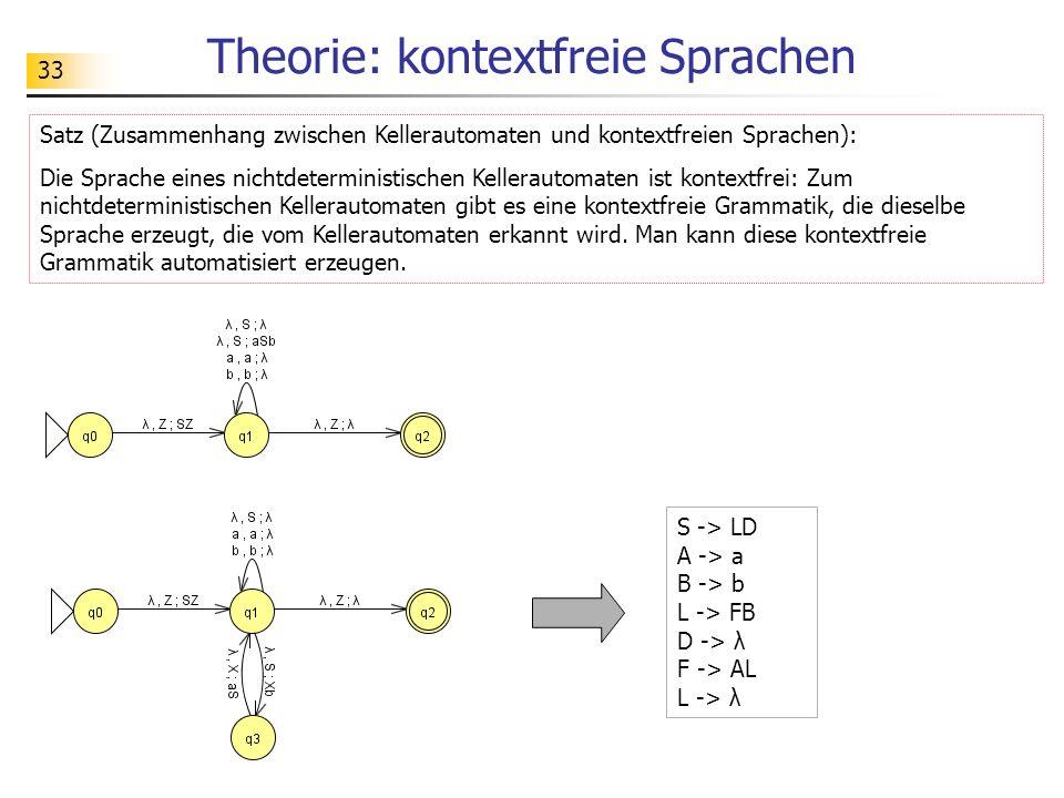 Theorie: kontextfreie Sprachen