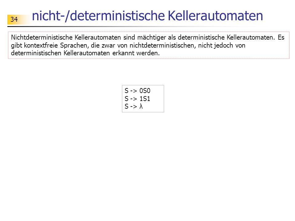 nicht-/deterministische Kellerautomaten