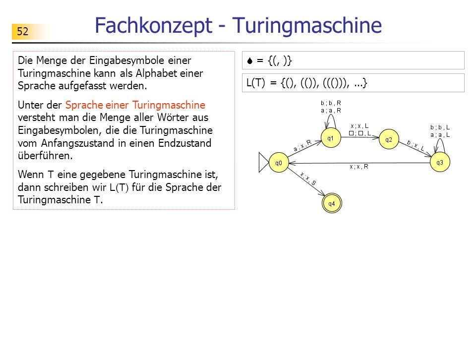 Fachkonzept - Turingmaschine