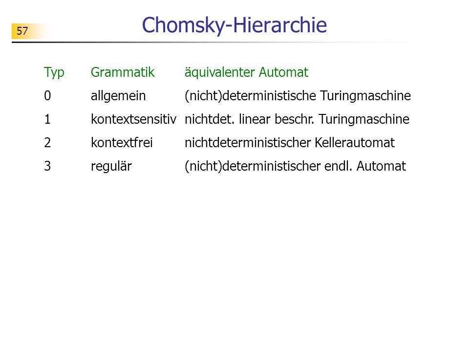 Chomsky-Hierarchie Typ Grammatik äquivalenter Automat