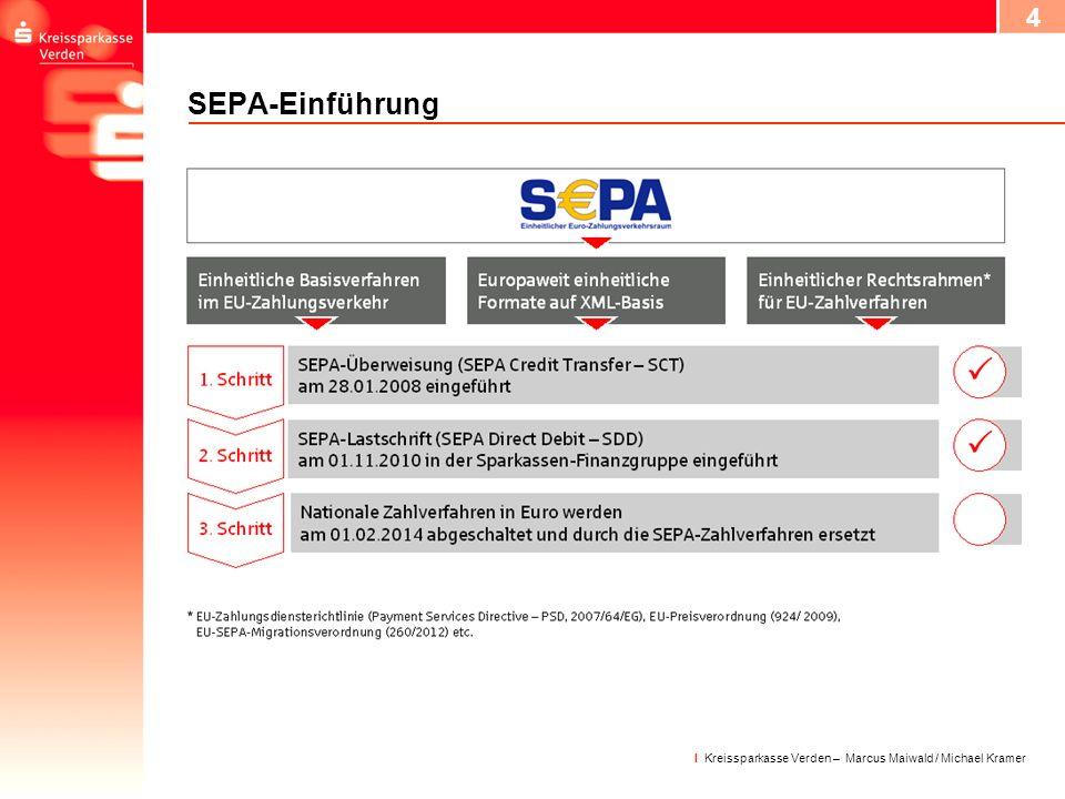 SEPA-Einführung