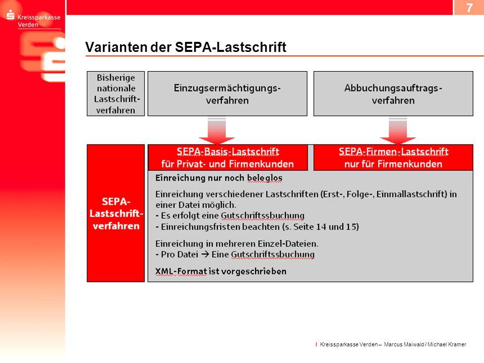 Varianten der SEPA-Lastschrift