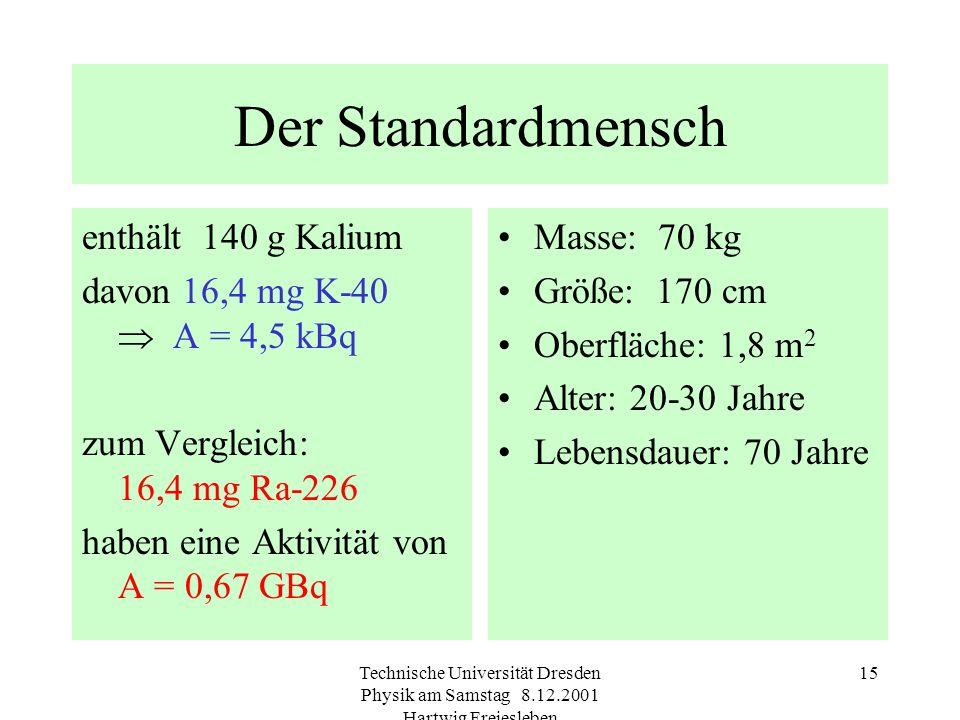 Der Standardmensch enthält 140 g Kalium