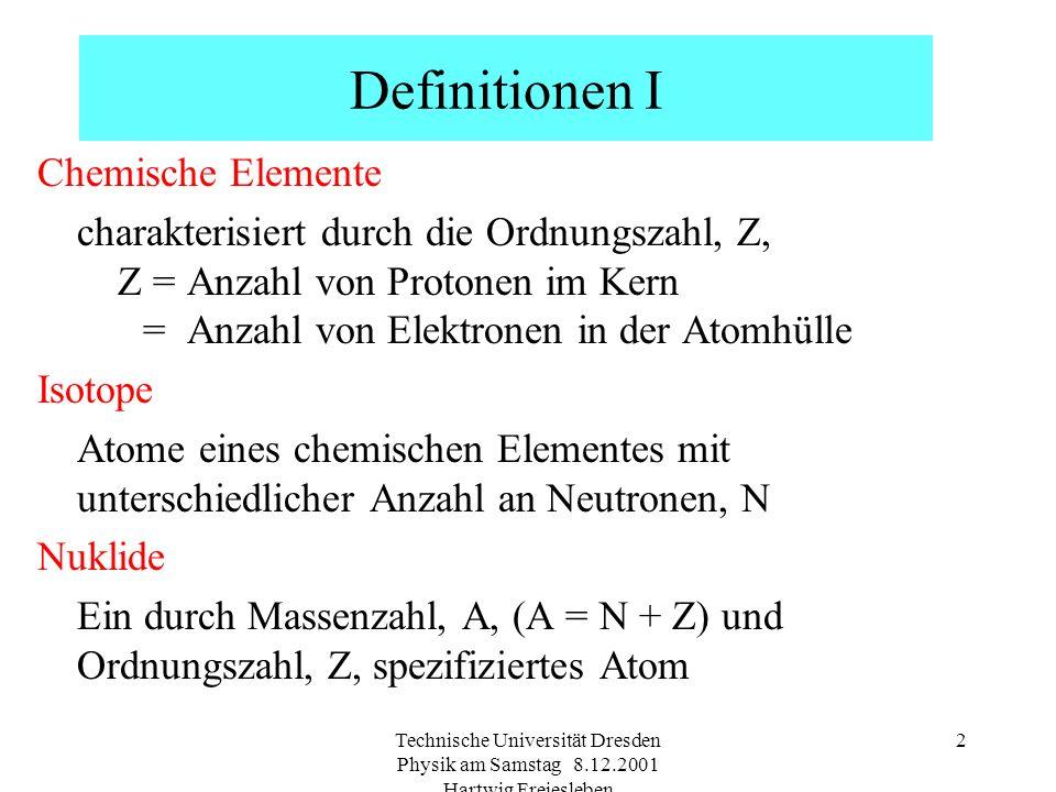 Definitionen I Chemische Elemente