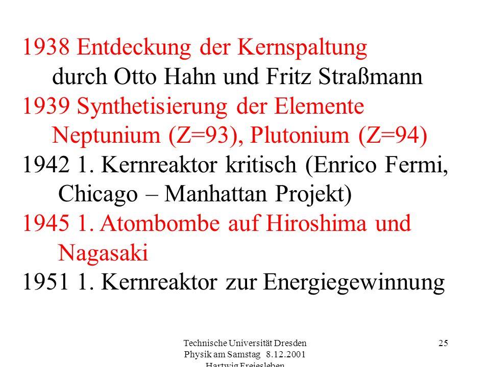 1938 Entdeckung der Kernspaltung durch Otto Hahn und Fritz Straßmann