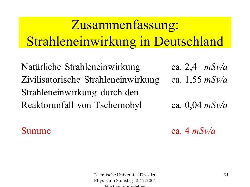 Zusammenfassung: Strahleneinwirkung in Deutschland