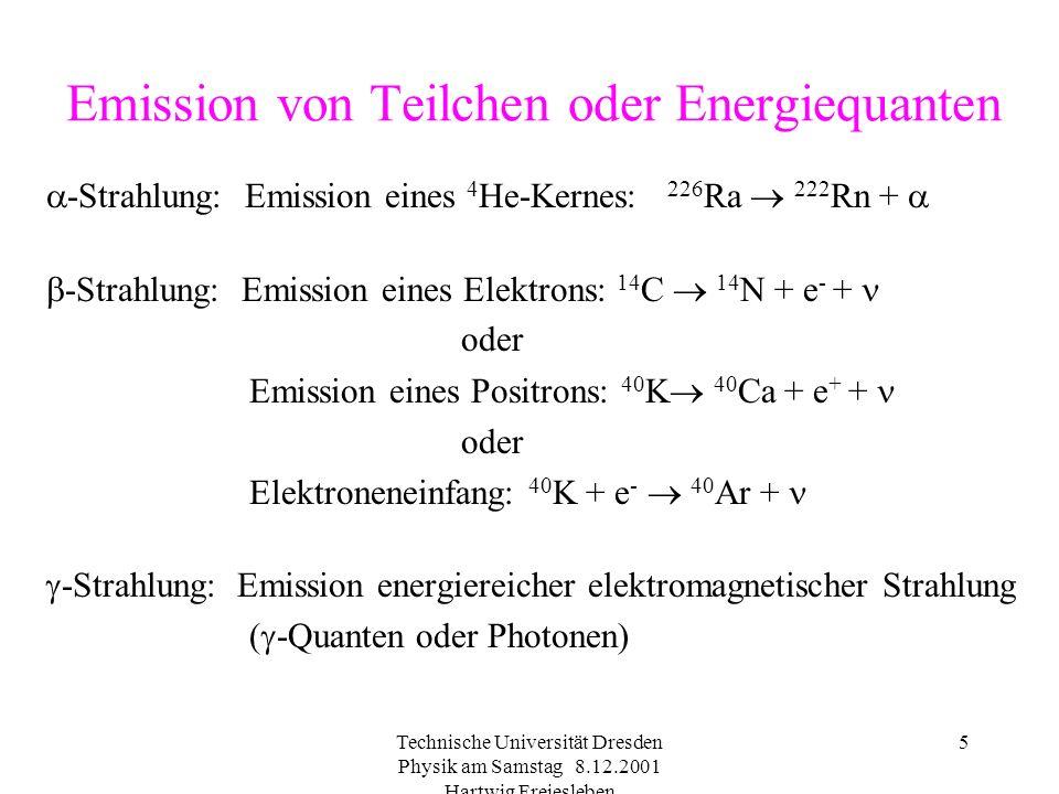 Emission von Teilchen oder Energiequanten