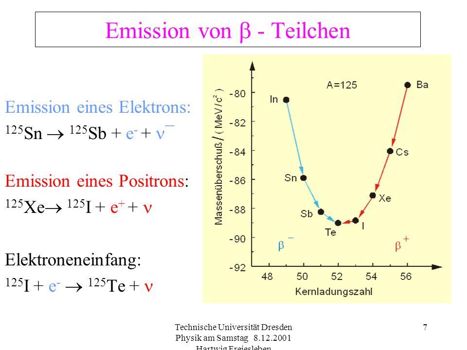 Emission von  - Teilchen
