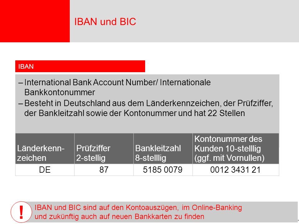 IBAN und BIC IBAN. International Bank Account Number/ Internationale Bankkontonummer.