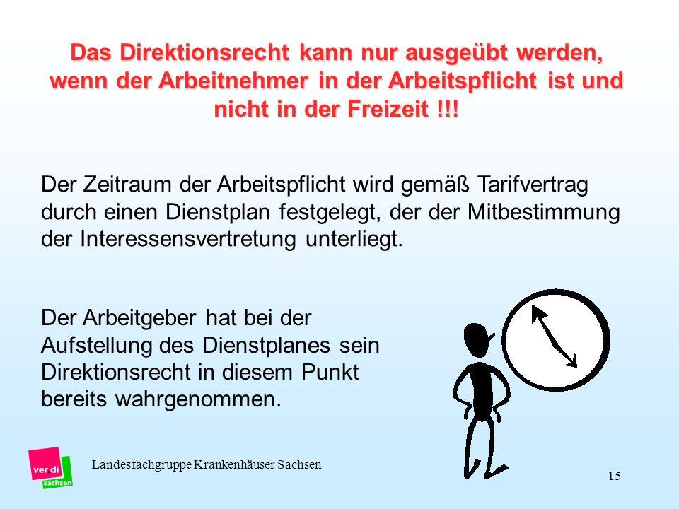 Das Direktionsrecht kann nur ausgeübt werden, wenn der Arbeitnehmer in der Arbeitspflicht ist und nicht in der Freizeit !!!