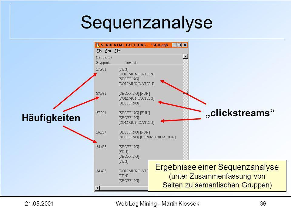 """Sequenzanalyse """"clickstreams Häufigkeiten"""