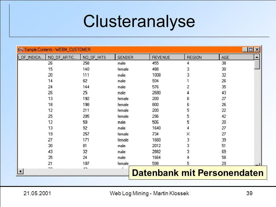 Datenbank mit Personendaten