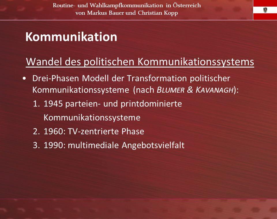 Wandel des politischen Kommunikationssystems