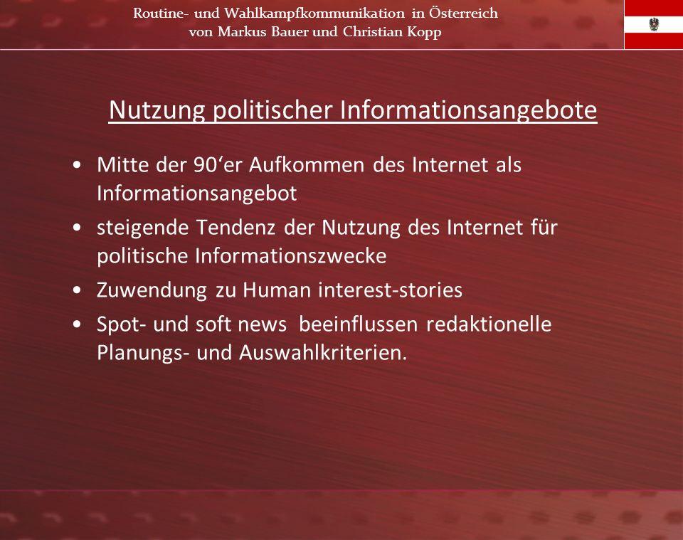 Nutzung politischer Informationsangebote