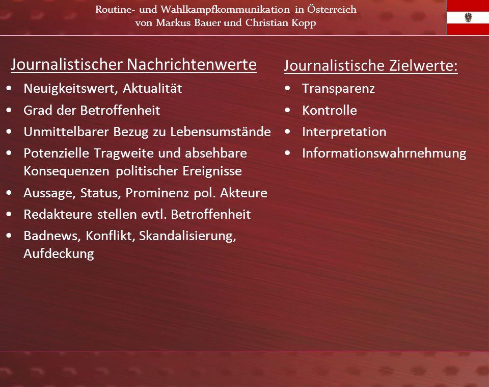 Journalistischer Nachrichtenwerte