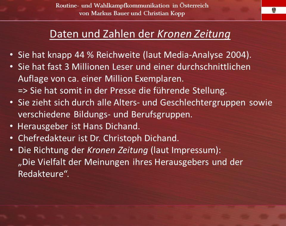 Daten und Zahlen der Kronen Zeitung