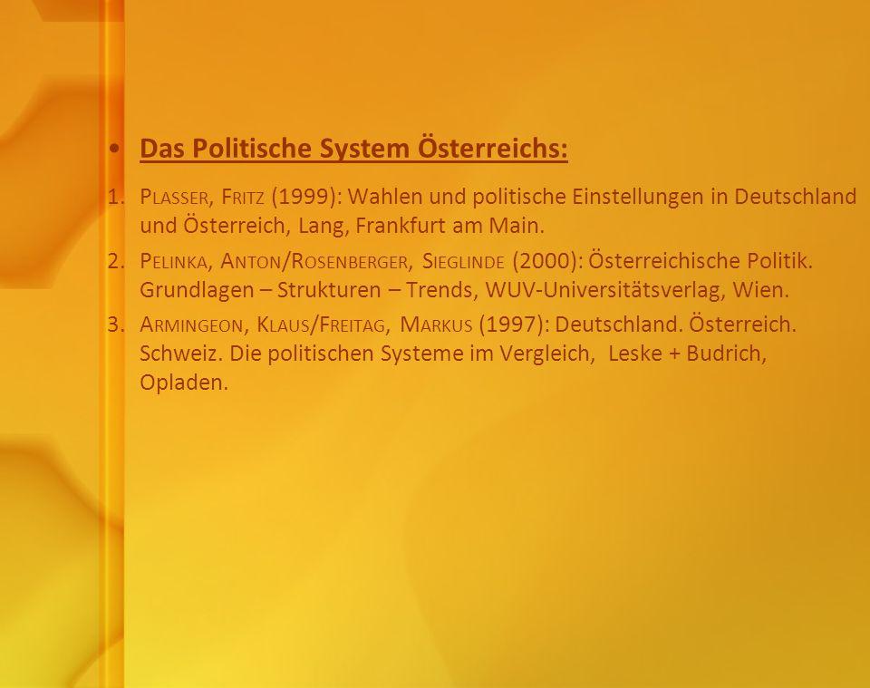 Das Politische System Österreichs: