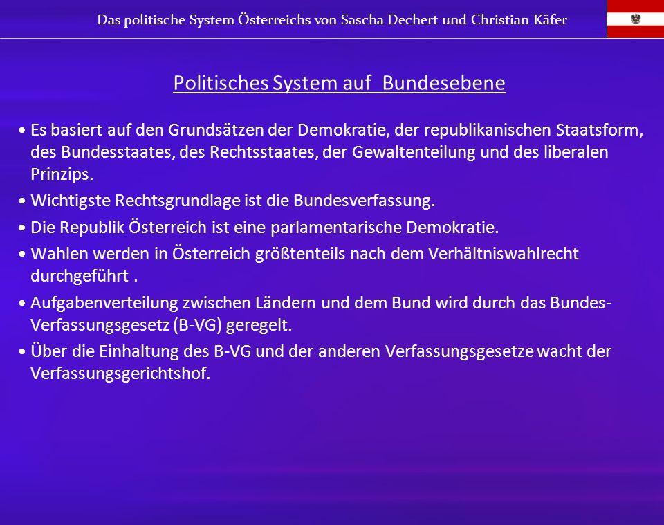 Politisches System auf Bundesebene