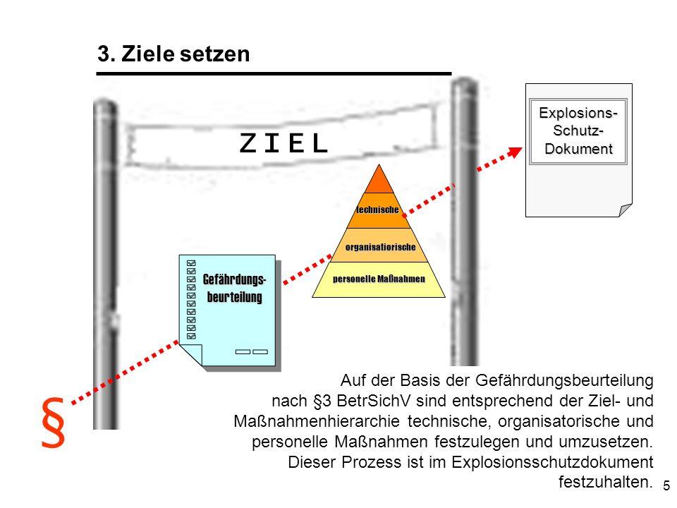 § Z I E L 3. Ziele setzen Auf der Basis der Gefährdungsbeurteilung