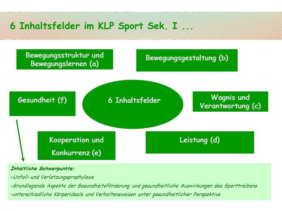 6 Inhaltsfelder im KLP Sport Sek. I ...