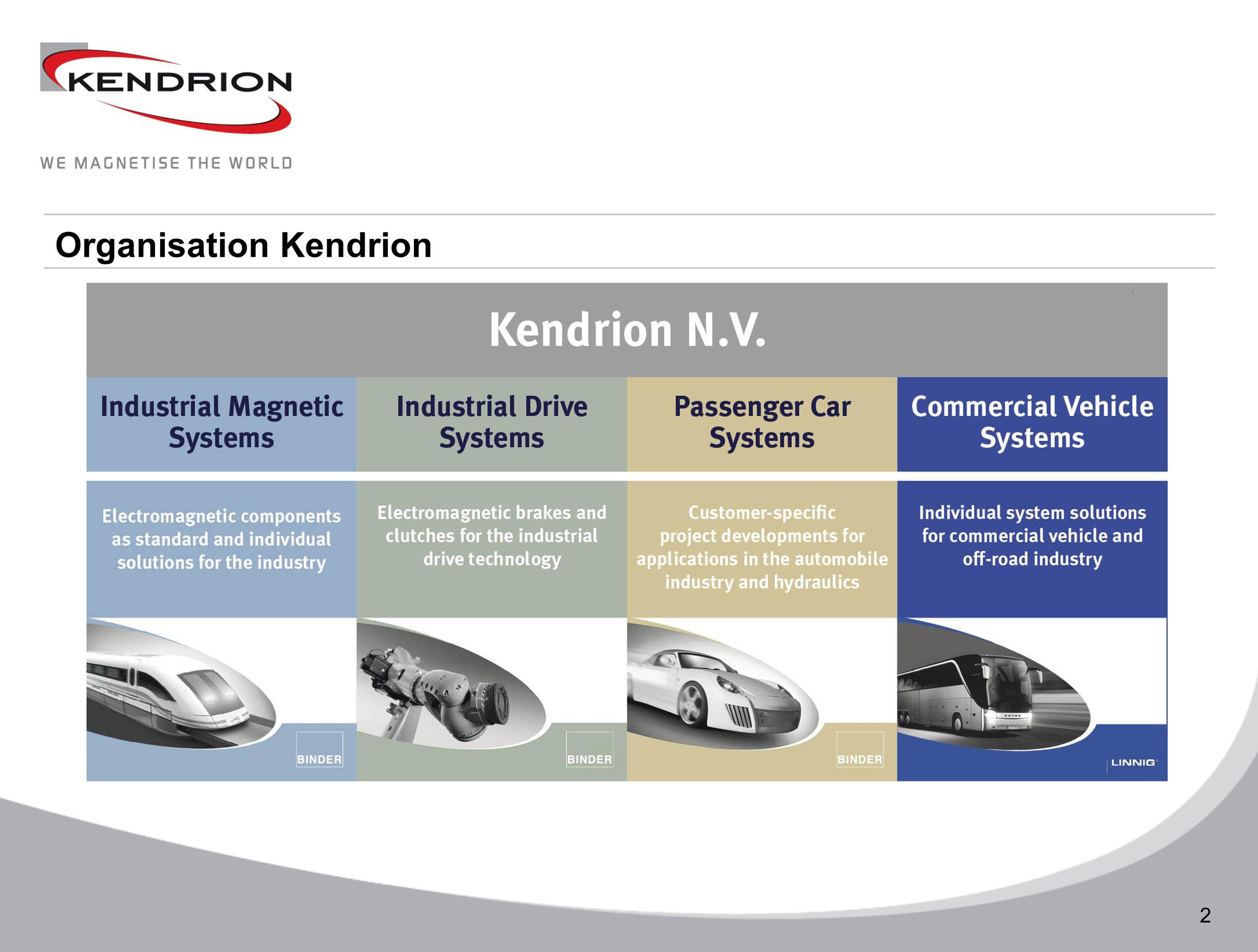 Organisation Kendrion