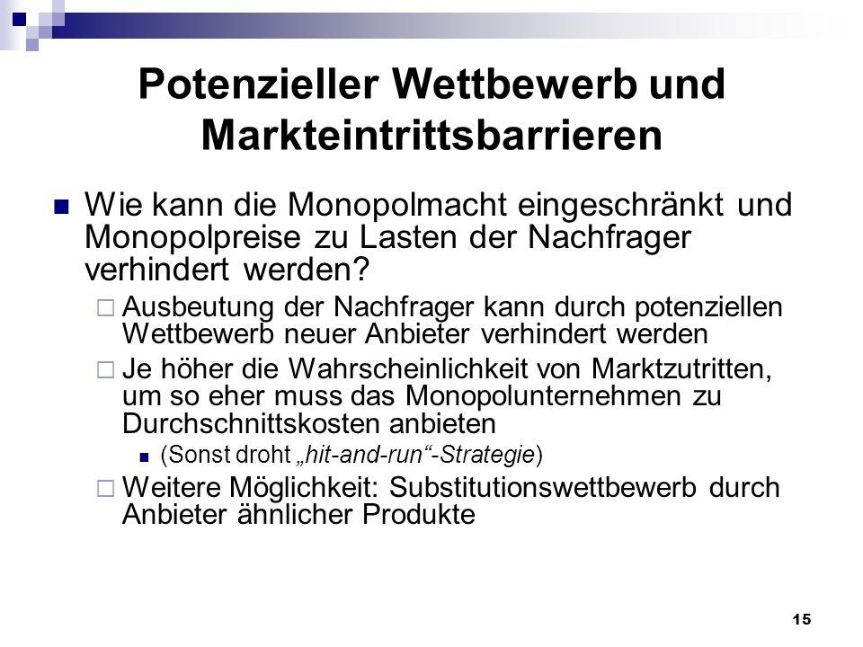 Potenzieller Wettbewerb und Markteintrittsbarrieren